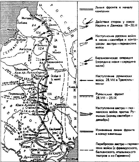 Кампания 1916 г. на